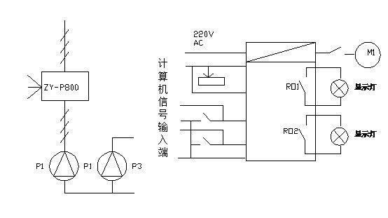 中央空调节能改造变频调速系统的控制依据